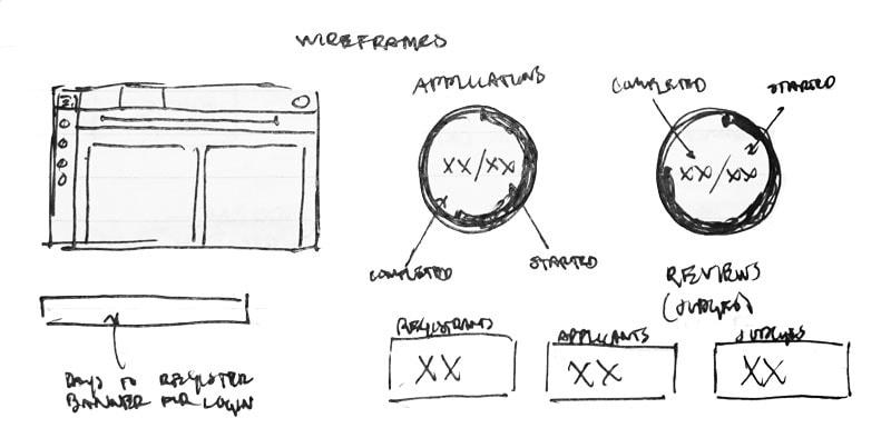 MIT IIC Sketch